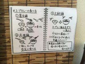 秋葉チキンカレー:スープカレーの食べ方